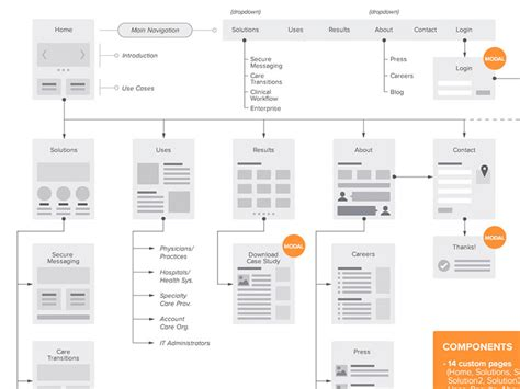 ui flow diagram a collection of inspiring sitemaps and user flow maps