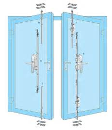 Lock For French Doors - carl f groupco fuhr french door master locks