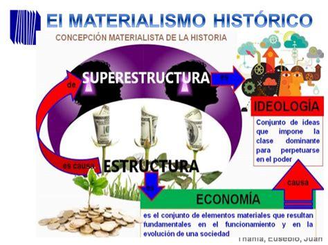 imagenes materialismo historico exposicion sobre marxismo y neomarxismo monografias com