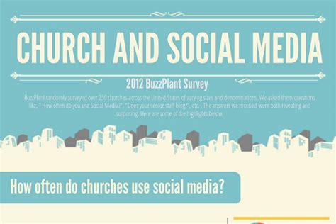 Fantastic Church Marketing  Ee  Ideas Ee   Brandongaille M