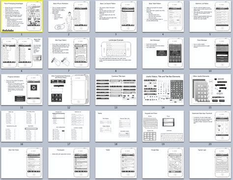 Wireframe Toolkit For Keynote And Powerpoint Raizlabs Powerpoint Wireframe Template