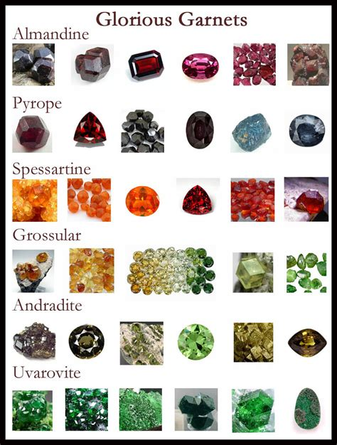garnet colors 1000 images about gemstone education on