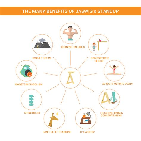 health benefits of a standing desk benefit of standing desk hostgarcia