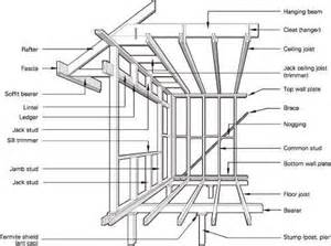 House Structure Parts Names Wood Frame House Section Drawings Google Search