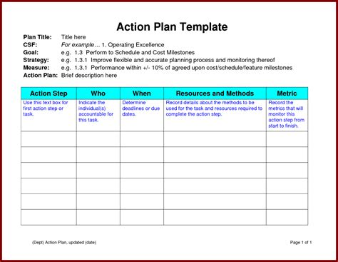 Action Plan Template Word Exle Mughals Plan Template