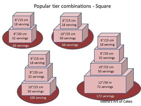 Wedding Cake Servings by Serving Sizes Square Cakes Wedding The Cake