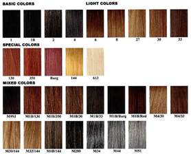 paul mitchell hair color paul mitchell hair color chart for your hair