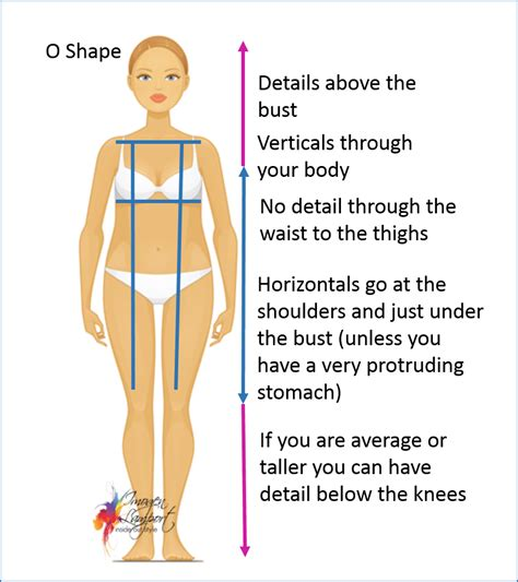 Understanding How to Dress O Shape Bodies