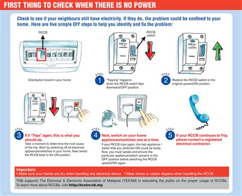 how to check wiring in your home safety tips tenaga nasional berhad