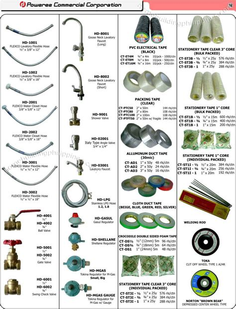 Plumbing Supply by Plumbing Household Supplies Lpg Hose Duct Welding Rod Philippines