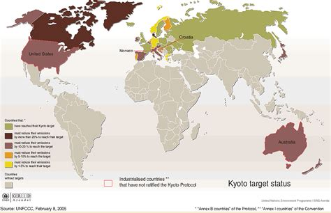 Canadas Kyoto Constitutional Crisis by Environmental Science Assignment