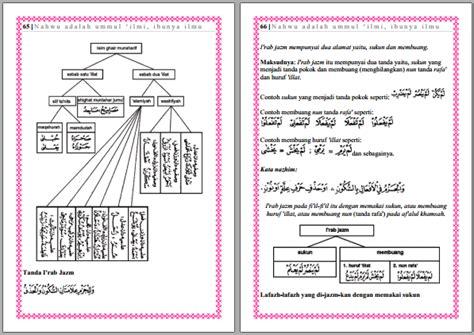 Ilmu Bahasa Sintaksis M Ramlan kitabku kitabmu kitab ilmu nahwiu bahasa indonesia