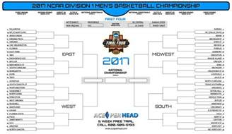 Office Football Pool March Madness 2017 March Madness Printable Bracket For Office Pools Now