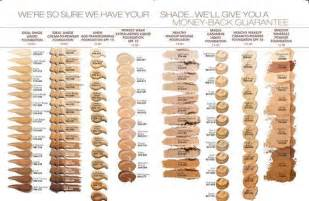 how to your foundation color foundation color chart flickr photo