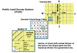 How Many Square Feet In Half An Acre the public land survey system plss