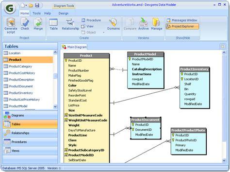free er diagram software free database diagram 21 wiring diagram images wiring