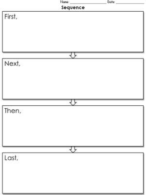sequence of events flowchart sequence graphic organizer flow chart 4 with