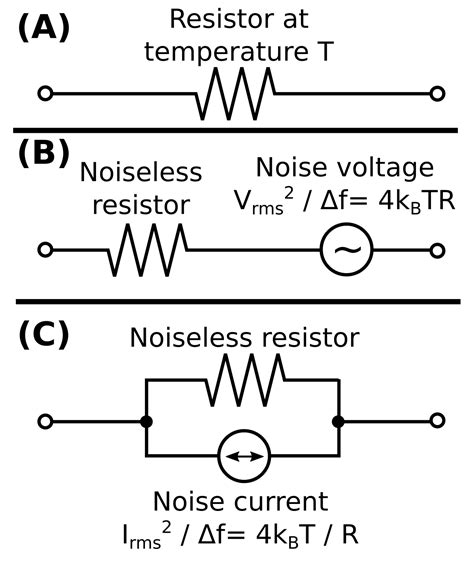 thermal noise resistor equation johnson nyquist noise