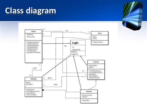 class diagram for school management system class diagram of school management system gallery how to