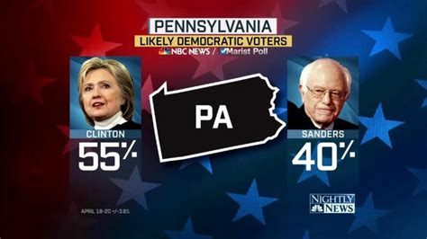 donald trump hillary clinton hold strong leads in new trump and clinton hold strong leads in pennsylvania new