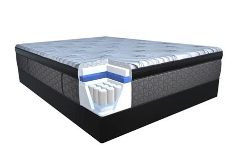 Restonic Comfort Care Select Price by Restonic Mattress Prices Collection