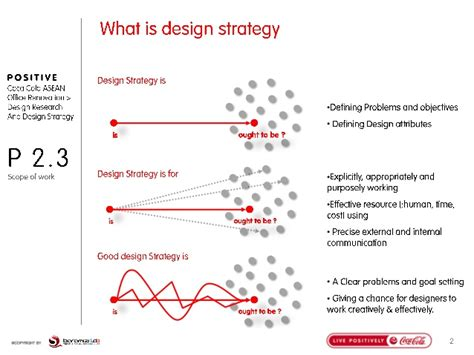 design brief hsc coca cola office design brief