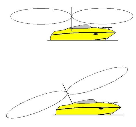 best vhf antenna for small boat vhf signal
