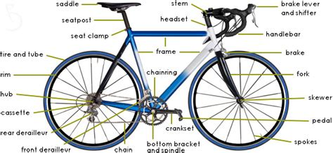 bicycle parts diagram what does stand for