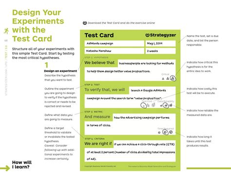 strategyzer learning card template value proposition design preview by strategyzer page 92