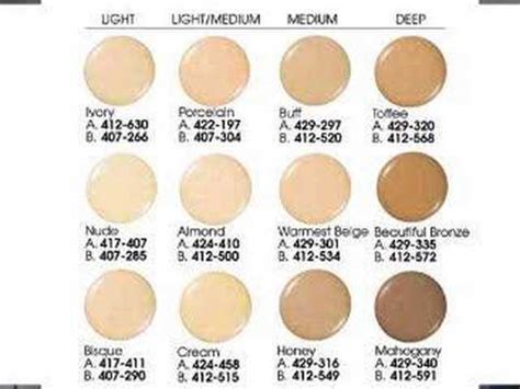 light olive skin foundation enkore answers pressing blush foundation tones macpro