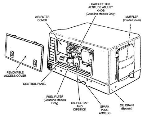 onan generator parts diagram onan microlite rv generators class b forums