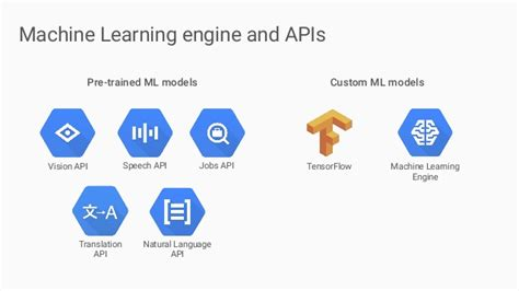how soasta and google used machine learning to predict data science on google cloud platform