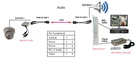 how to connect cat5 cable to rj11 efcaviation