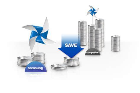 Ac Samsung Low Wattage samsung split ac 1 5 ton ar18jc5eslznna samsung india