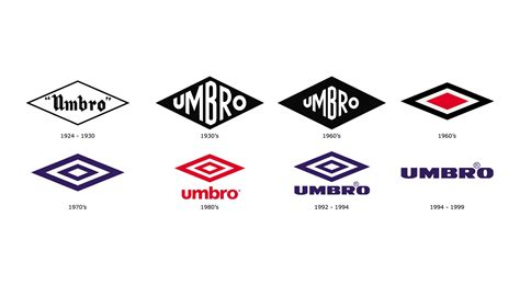 Image result for Umbro