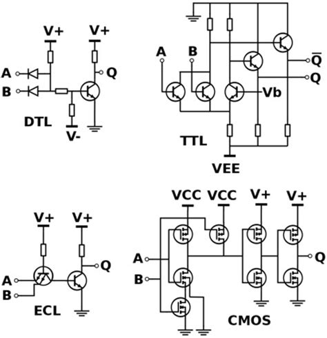 types integrated circuit types free engine image for