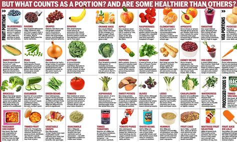 7 vegetables a day should you be 7 a day food serving size and veggies