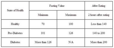 horizontal alignment table rowspan and colspan tex