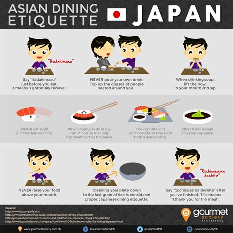 new year dinner etiquette 17 images about infographics on personality