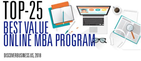 Top 25 Best Value Mba Programs by Clarkson School Of Business