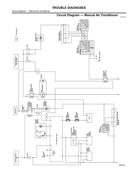 MANUAL NISSAN URVAN ZD30 - Auto Electrical Wiring Diagram