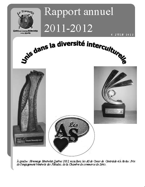 Rapports annuels - Le Tremplin Lévis