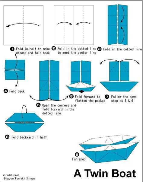 Folding Paper Boat - 17 best images about foodiegami origami for food on