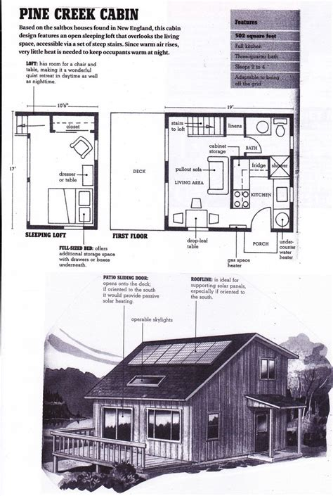 Can You Live With Less The Compact Is Inspiring Change by Pine Creek Cabin Floorplan From Compact Cabins Simple