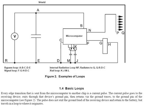 emi layout guidelines pcb design guidelines for reduced emi pcb design