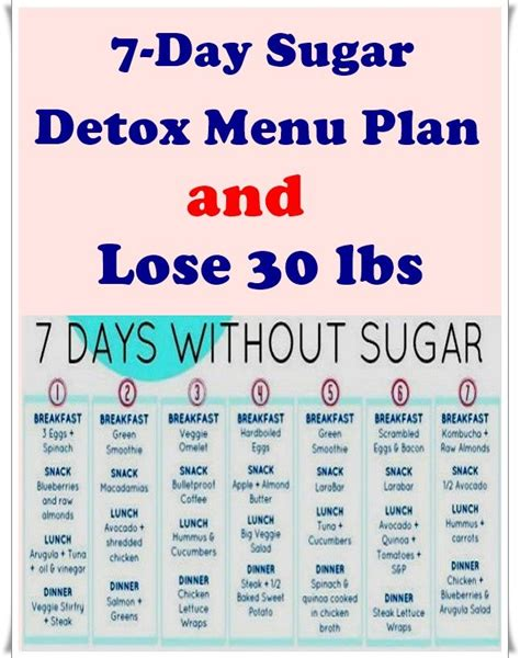 5 Dat Sugar Detox Challenge by 7 Day Sugar Detox Menu Plan And Lose 30 Lbs Foods