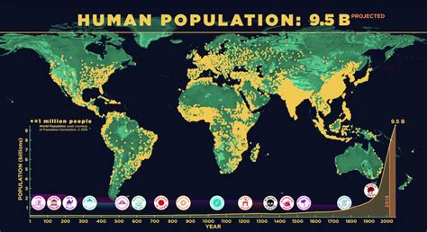 population map use our interactive map to figure out how 200 000 years of human population growth in 5 minutes