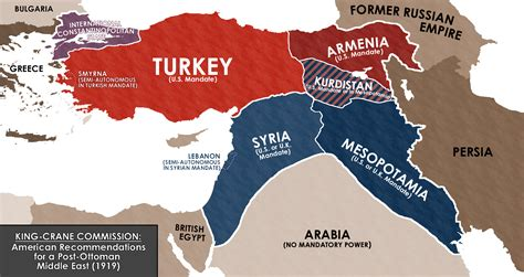 collapse ottoman empire the middle east that might have been business insider