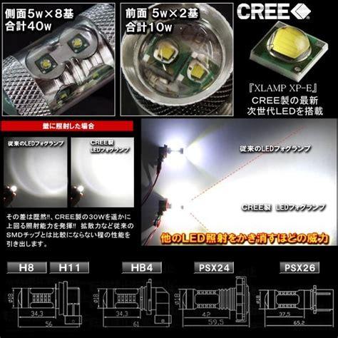 H11 Led Smd Cree 50w フォグランプ led 50w h16 h8 h11 hb4 psx24w psx26w cree製 ホワイト フォグ