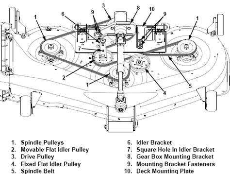 cub cadet drive belt diagram cub cadet belt diagram car interior design